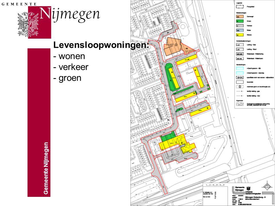 Gemeente Nijmegen Levensloopwoningen: - wonen - verkeer - groen