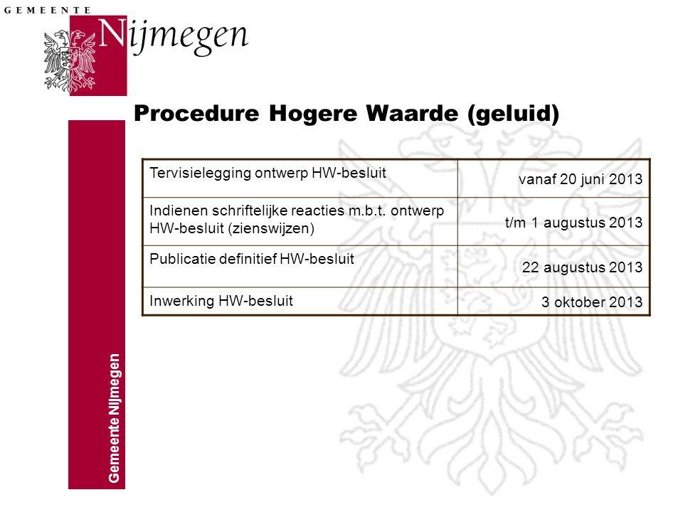 Gemeente Nijmegen Procedure Hogere Waarde (geluid) Tervisielegging ontwerp HW-besluit vanaf 20 juni 2013 Indienen schriftelijke reacties m.b.t. ontwer