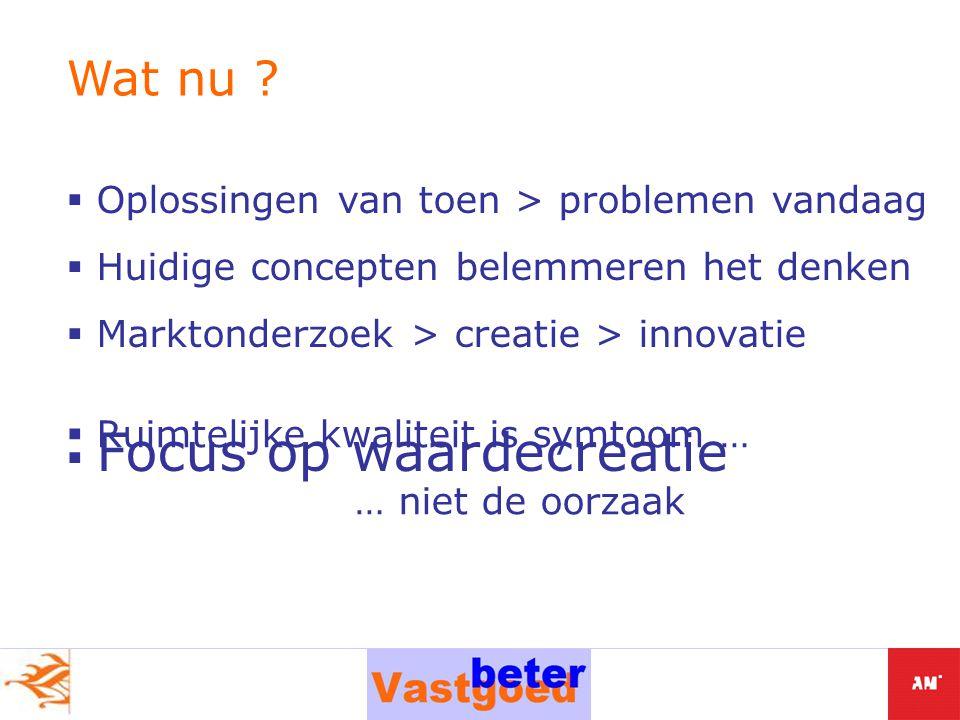  Oplossingen van toen > problemen vandaag  Huidige concepten belemmeren het denken  Marktonderzoek > creatie > innovatie Wat nu .