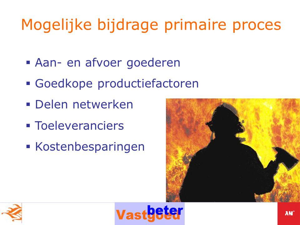 Mogelijke bijdrage primaire proces  Aan- en afvoer goederen  Goedkope productiefactoren  Delen netwerken  Toeleveranciers  Kostenbesparingen