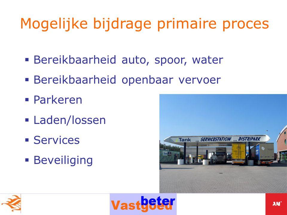  Bereikbaarheid auto, spoor, water  Bereikbaarheid openbaar vervoer  Parkeren  Laden/lossen  Services  Beveiliging Mogelijke bijdrage primaire proces