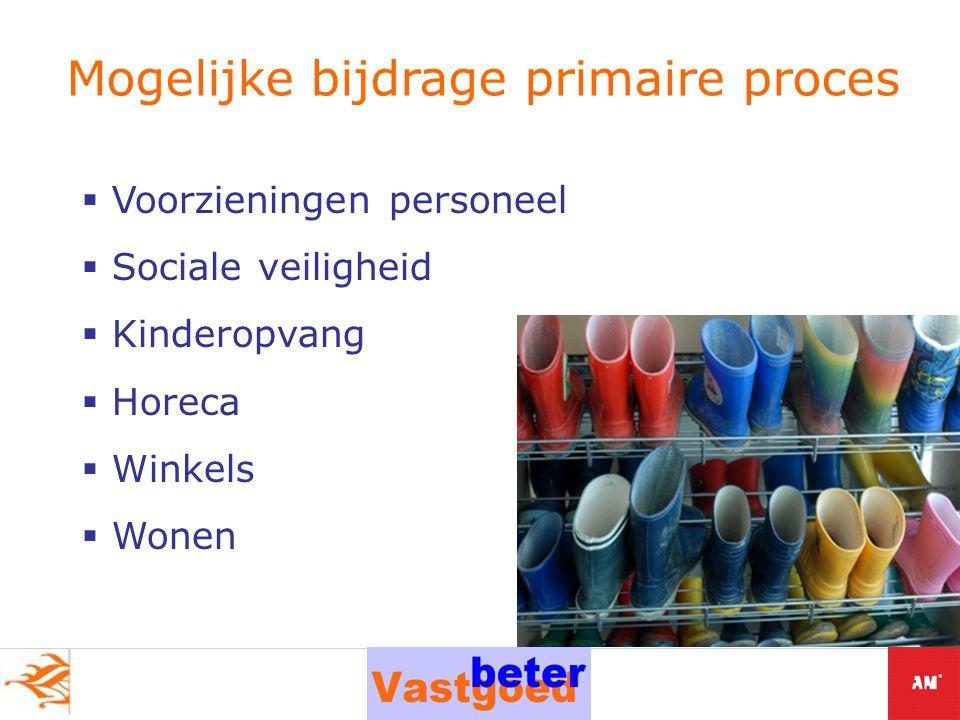  Voorzieningen personeel  Sociale veiligheid  Kinderopvang  Horeca  Winkels  Wonen Mogelijke bijdrage primaire proces
