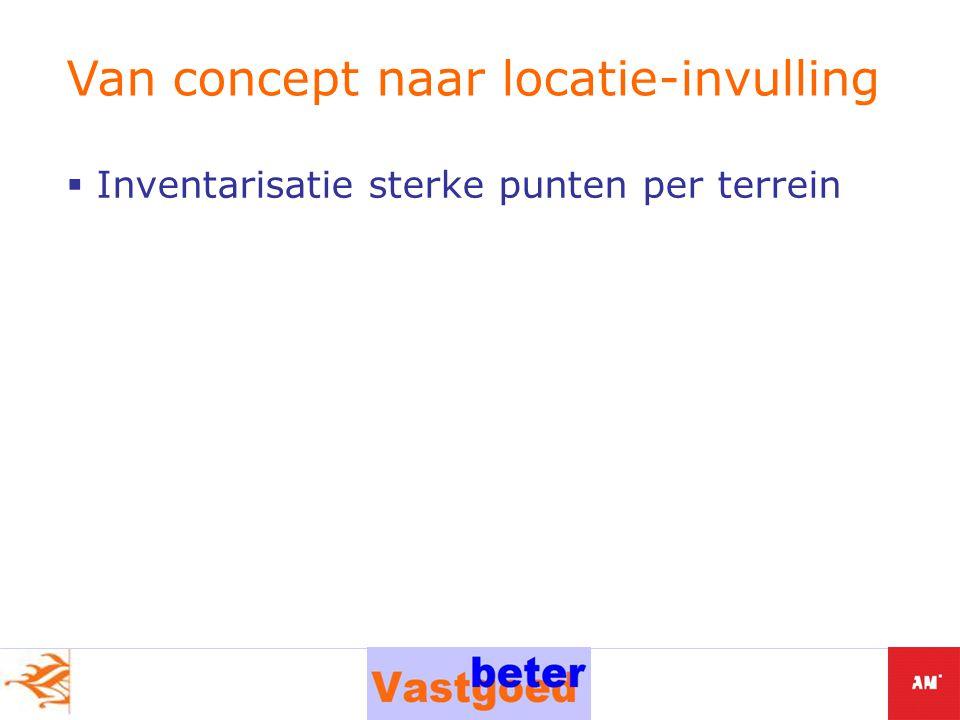  Inventarisatie sterke punten per terrein Van concept naar locatie-invulling