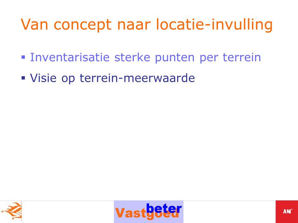  Inventarisatie sterke punten per terrein  Visie op terrein-meerwaarde Van concept naar locatie-invulling