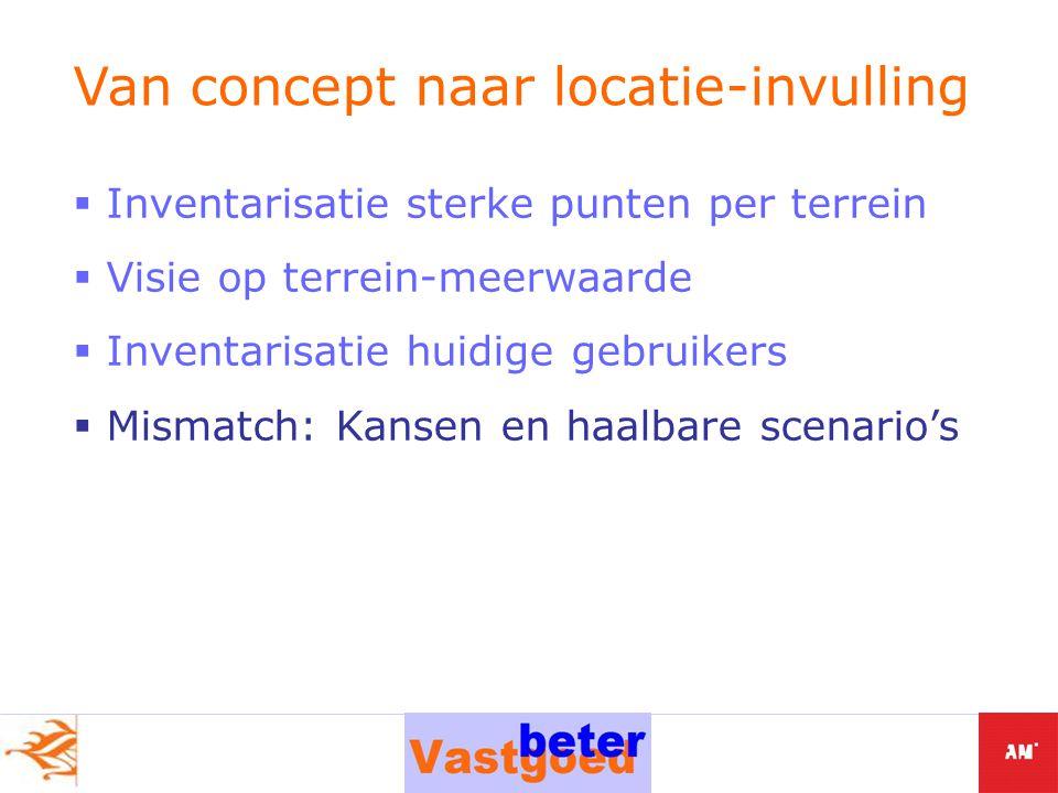  Inventarisatie sterke punten per terrein  Visie op terrein-meerwaarde  Inventarisatie huidige gebruikers  Mismatch: Kansen en haalbare scenario's Van concept naar locatie-invulling