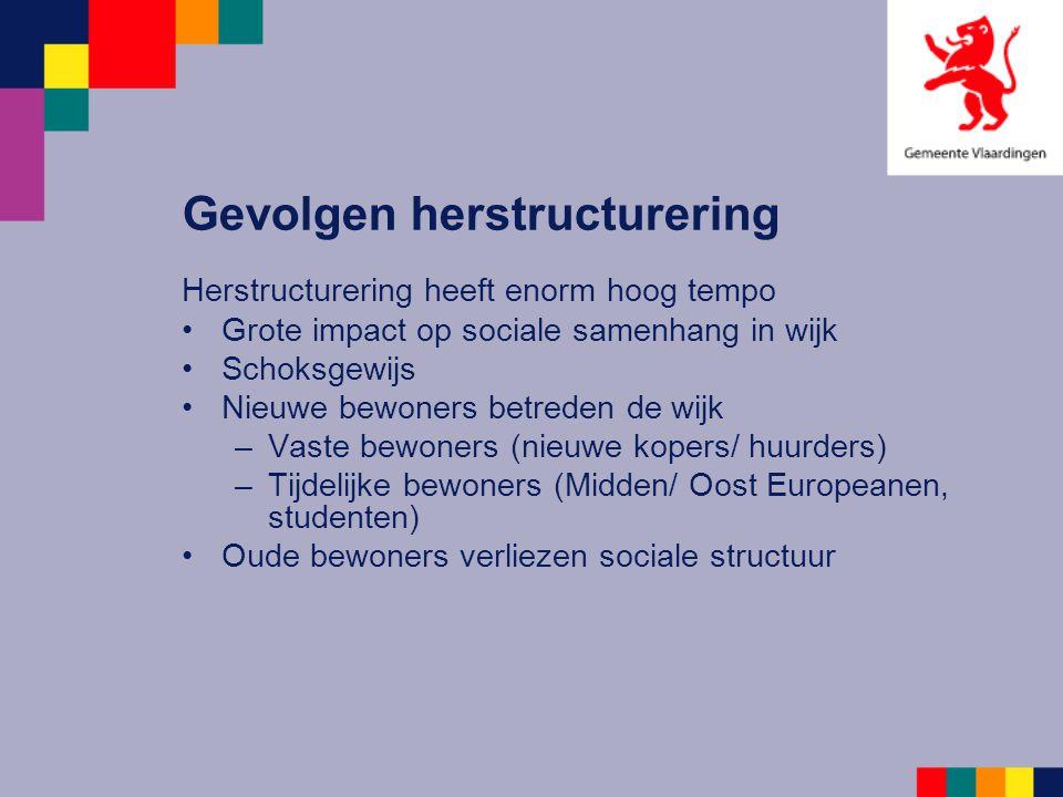 Gevolgen herstructurering Herstructurering heeft enorm hoog tempo Grote impact op sociale samenhang in wijk Schoksgewijs Nieuwe bewoners betreden de w