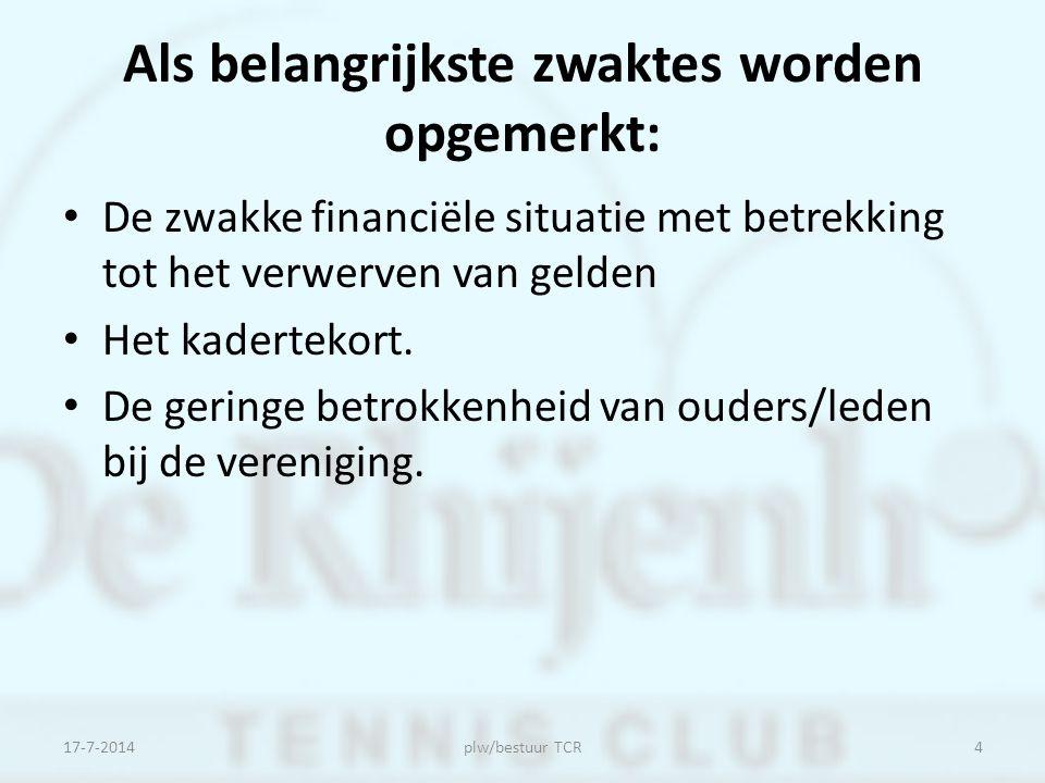 De kansen voor de vereniging zijn: Weinig tennisclubs in de directe omgeving Poeldijk, Kwintsheul en Rijswijk De situering van relatief jonge wijk(en) rond de accommodatie.