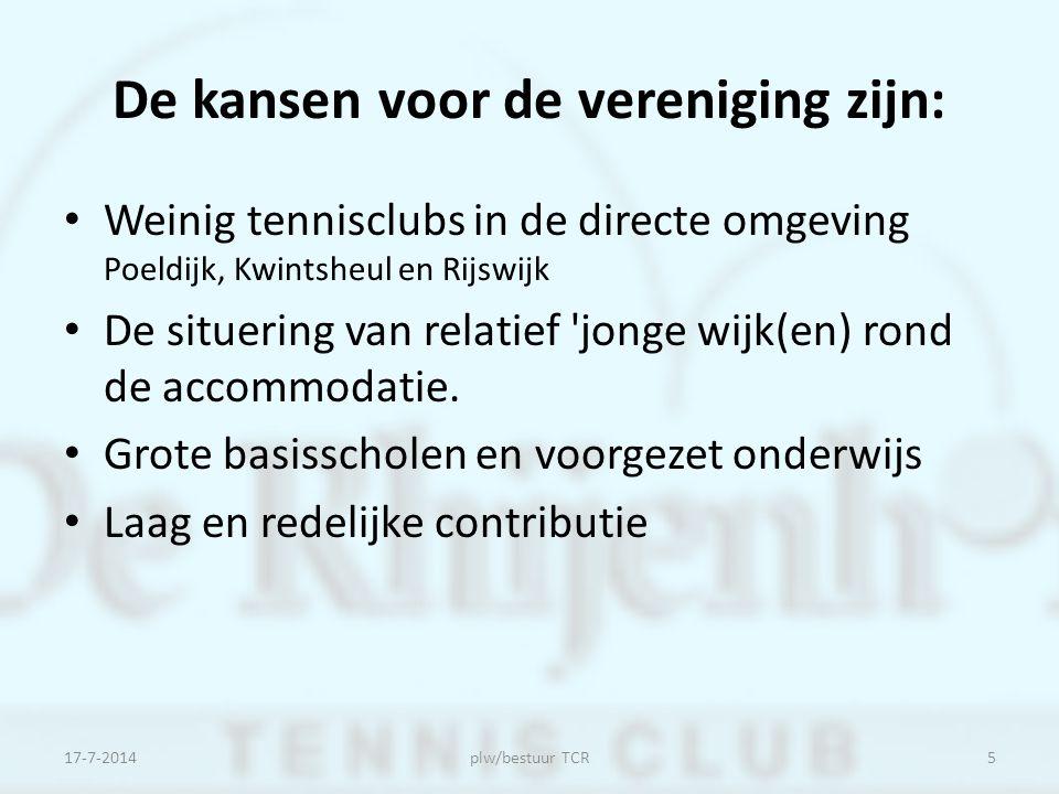 De kansen voor de vereniging zijn: Weinig tennisclubs in de directe omgeving Poeldijk, Kwintsheul en Rijswijk De situering van relatief 'jonge wijk(en