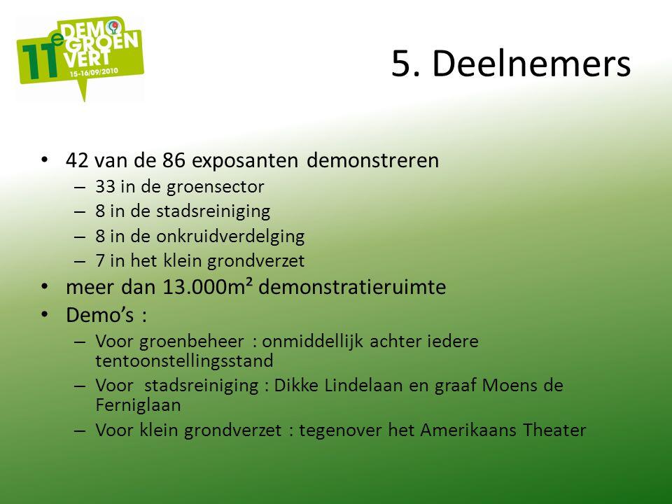 5. Deelnemers 42 van de 86 exposanten demonstreren – 33 in de groensector – 8 in de stadsreiniging – 8 in de onkruidverdelging – 7 in het klein grondv