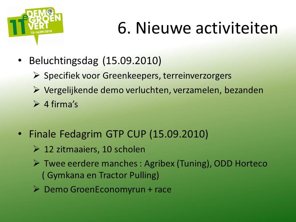 6. Nieuwe activiteiten Beluchtingsdag (15.09.2010)  Specifiek voor Greenkeepers, terreinverzorgers  Vergelijkende demo verluchten, verzamelen, bezan