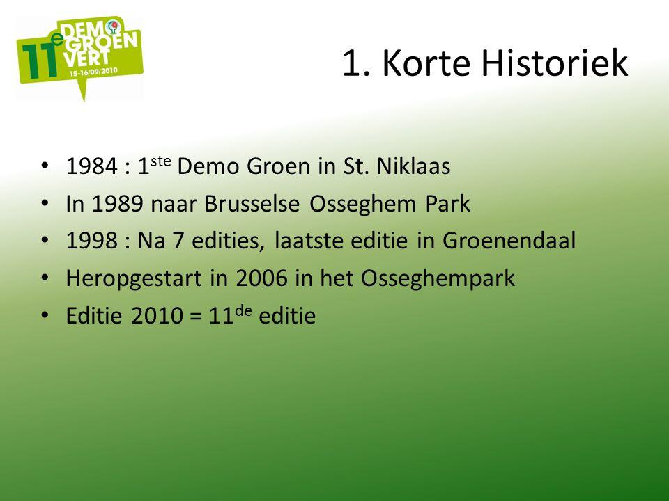 1. Korte Historiek 1984 : 1 ste Demo Groen in St.