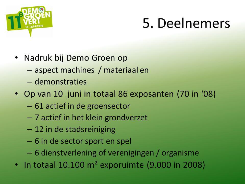 5. Deelnemers Nadruk bij Demo Groen op – aspect machines / materiaal en – demonstraties Op van 10 juni in totaal 86 exposanten (70 in '08) – 61 actief