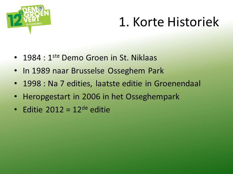 1. Korte Historiek 1984 : 1 ste Demo Groen in St. Niklaas In 1989 naar Brusselse Osseghem Park 1998 : Na 7 edities, laatste editie in Groenendaal Hero
