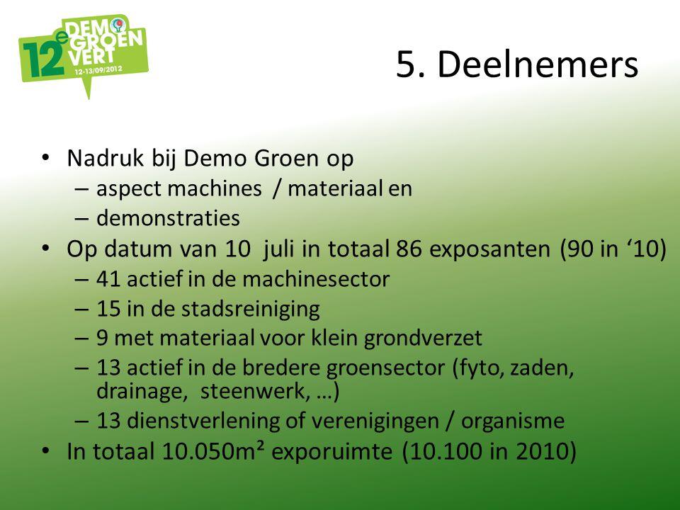 5. Deelnemers Nadruk bij Demo Groen op – aspect machines / materiaal en – demonstraties Op datum van 10 juli in totaal 86 exposanten (90 in '10) – 41