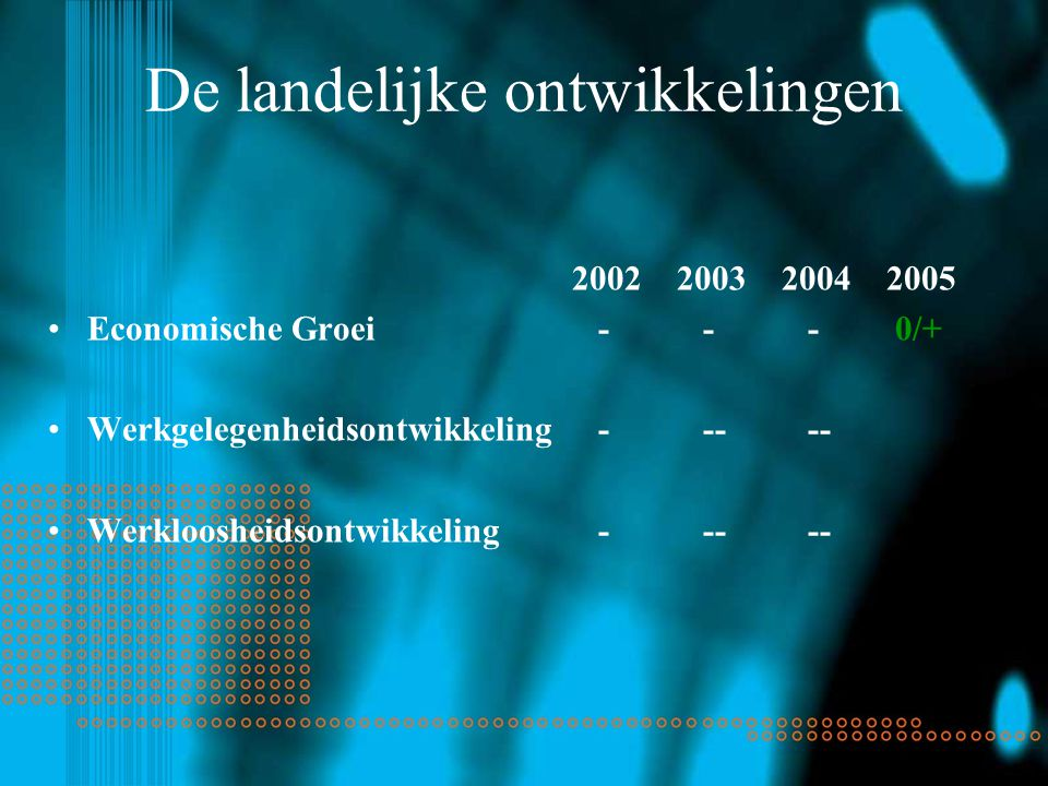 De landelijke ontwikkelingen 2002200320042005 Economische Groei - - - 0/+ Werkgelegenheidsontwikkeling - -- -- Werkloosheidsontwikkeling - -- --