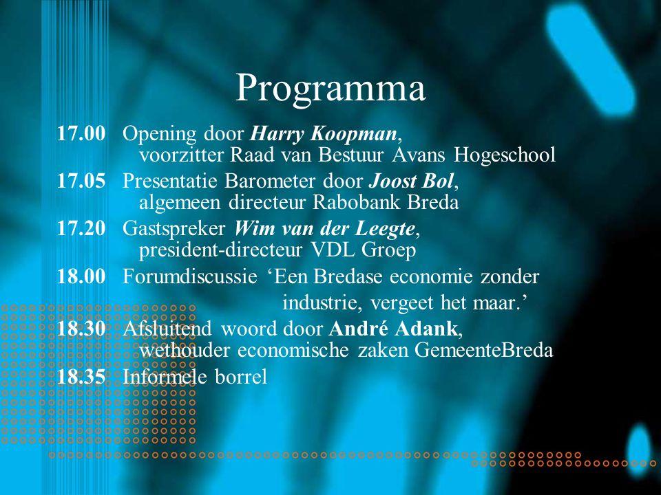 Programma 17.00 Opening door Harry Koopman, voorzitter Raad van Bestuur Avans Hogeschool 17.05Presentatie Barometer door Joost Bol, algemeen directeur