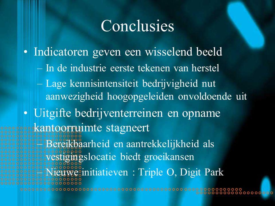 Conclusies Indicatoren geven een wisselend beeld –In de industrie eerste tekenen van herstel –Lage kennisintensiteit bedrijvigheid nut aanwezigheid ho