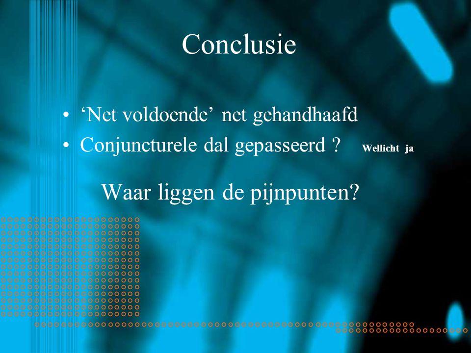 Conclusie 'Net voldoende' net gehandhaafd Conjuncturele dal gepasseerd ? Wellicht ja Waar liggen de pijnpunten?