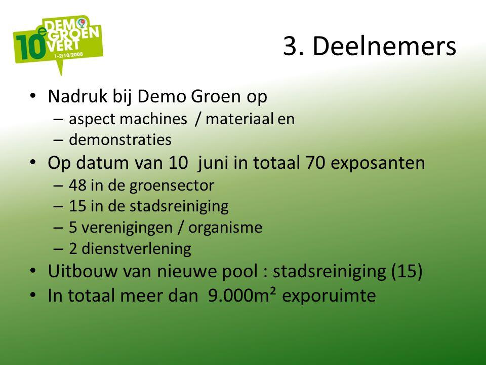 3. Deelnemers Nadruk bij Demo Groen op – aspect machines / materiaal en – demonstraties Op datum van 10 juni in totaal 70 exposanten – 48 in de groens