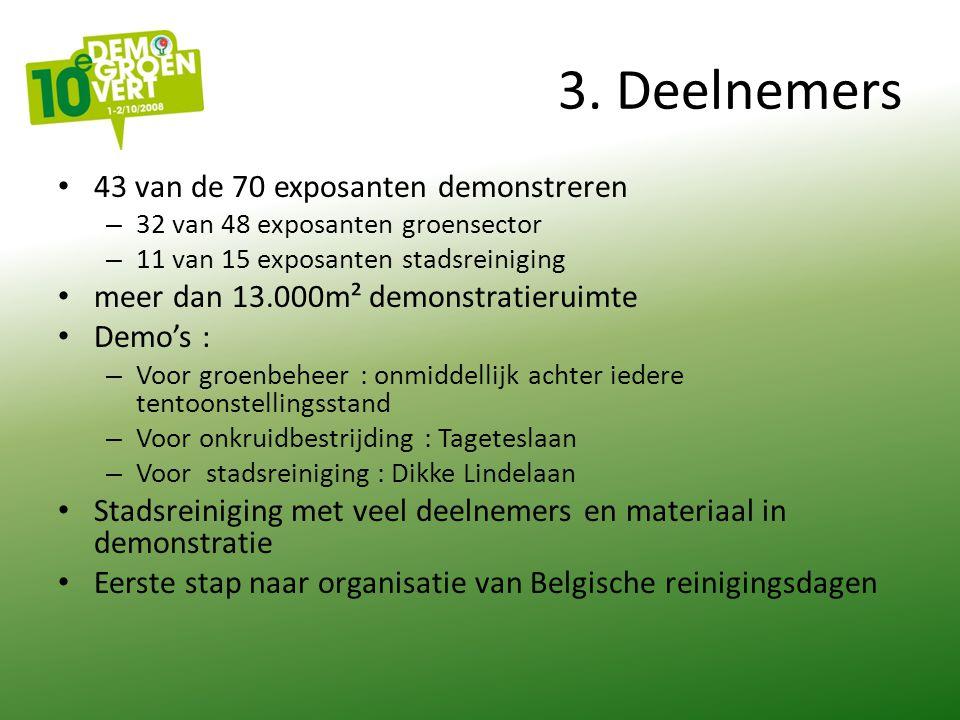3. Deelnemers 43 van de 70 exposanten demonstreren – 32 van 48 exposanten groensector – 11 van 15 exposanten stadsreiniging meer dan 13.000m² demonstr