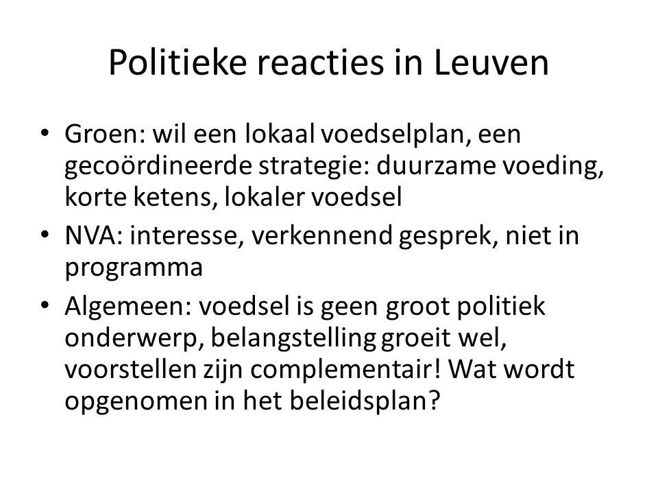 Politieke reacties in Leuven Groen: wil een lokaal voedselplan, een gecoördineerde strategie: duurzame voeding, korte ketens, lokaler voedsel NVA: interesse, verkennend gesprek, niet in programma Algemeen: voedsel is geen groot politiek onderwerp, belangstelling groeit wel, voorstellen zijn complementair.