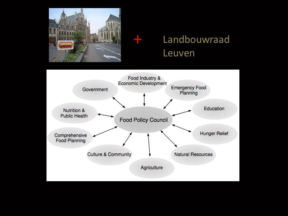 + Landbouwraad Leuven