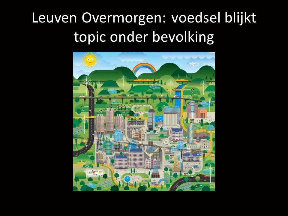 Leuven Overmorgen: voedsel blijkt topic onder bevolking