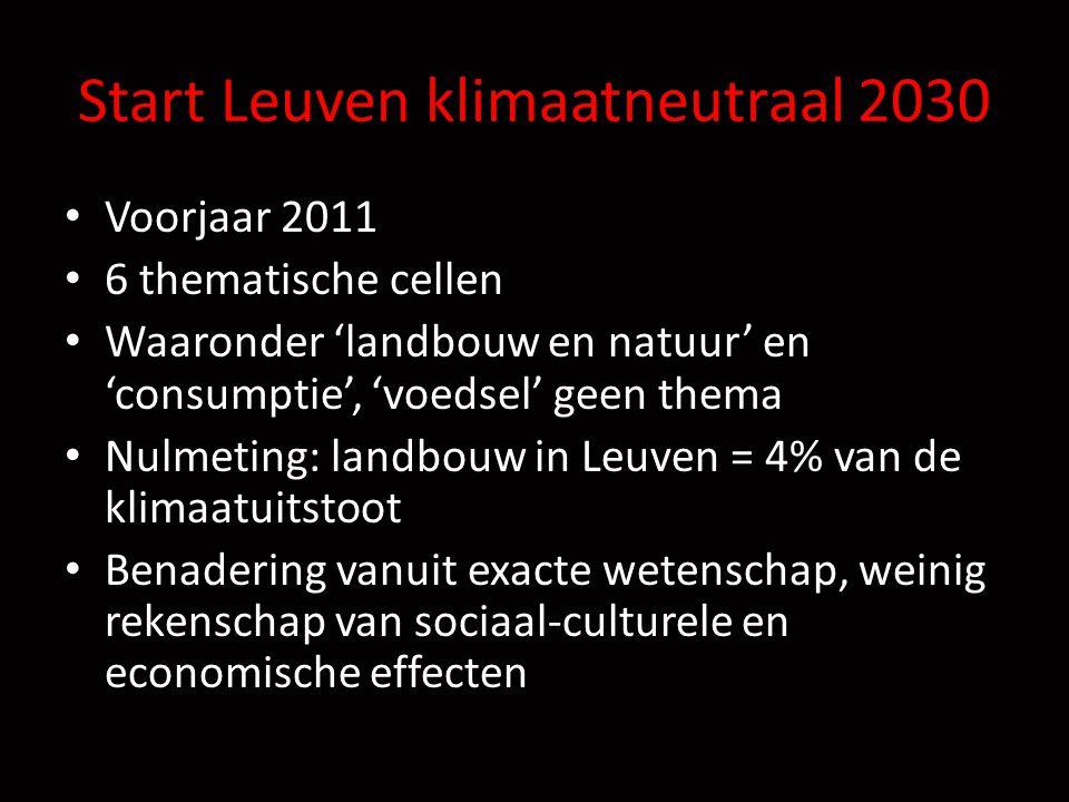 Start Leuven klimaatneutraal 2030 Voorjaar 2011 6 thematische cellen Waaronder 'landbouw en natuur' en 'consumptie', 'voedsel' geen thema Nulmeting: landbouw in Leuven = 4% van de klimaatuitstoot Benadering vanuit exacte wetenschap, weinig rekenschap van sociaal-culturele en economische effecten