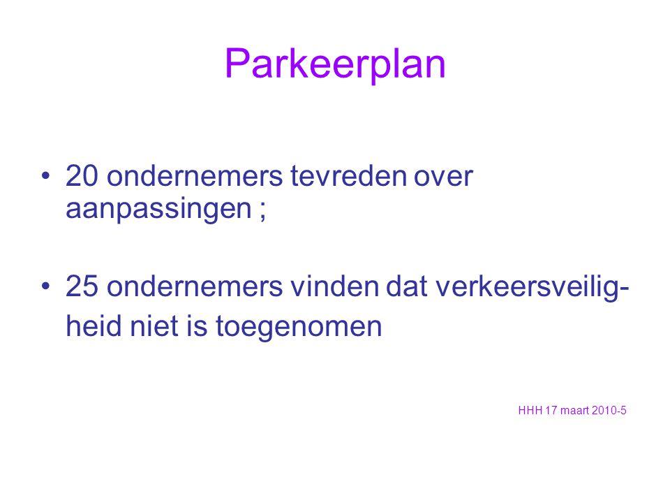 Parkeerplan 20 ondernemers tevreden over aanpassingen ; 25 ondernemers vinden dat verkeersveilig- heid niet is toegenomen HHH 17 maart 2010-5