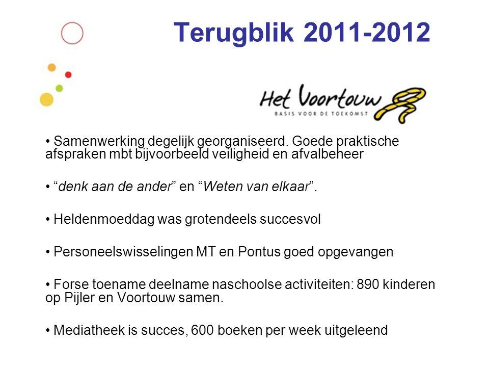 """Terugblik 2011-2012 Samenwerking degelijk georganiseerd. Goede praktische afspraken mbt bijvoorbeeld veiligheid en afvalbeheer """"denk aan de ander"""" en"""