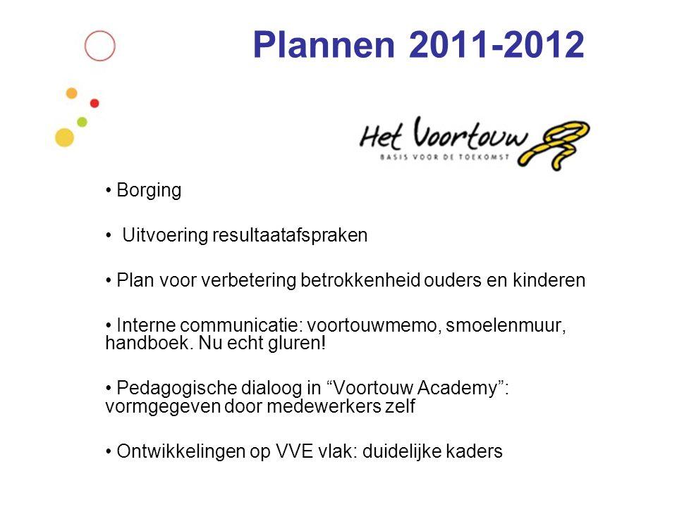 Plannen 2011-2012 Borging Uitvoering resultaatafspraken Plan voor verbetering betrokkenheid ouders en kinderen Interne communicatie: voortouwmemo, smo