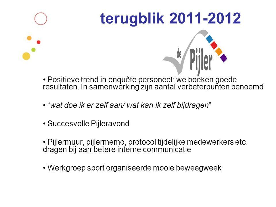 """terugblik 2011-2012 Positieve trend in enquête personeel: we boeken goede resultaten. In samenwerking zijn aantal verbeterpunten benoemd """"wat doe ik e"""