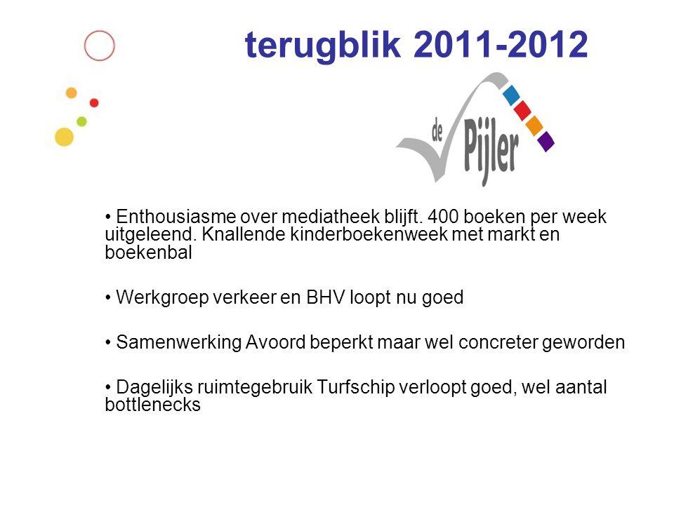terugblik 2011-2012 Enthousiasme over mediatheek blijft.