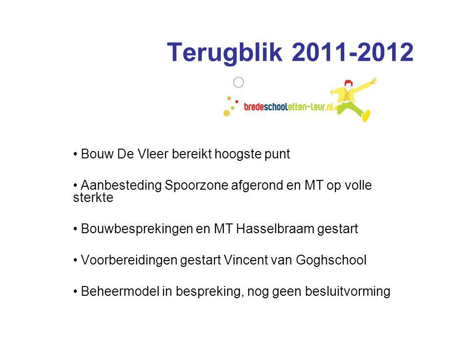 Terugblik 2011-2012 Bouw De Vleer bereikt hoogste punt Aanbesteding Spoorzone afgerond en MT op volle sterkte Bouwbesprekingen en MT Hasselbraam gesta