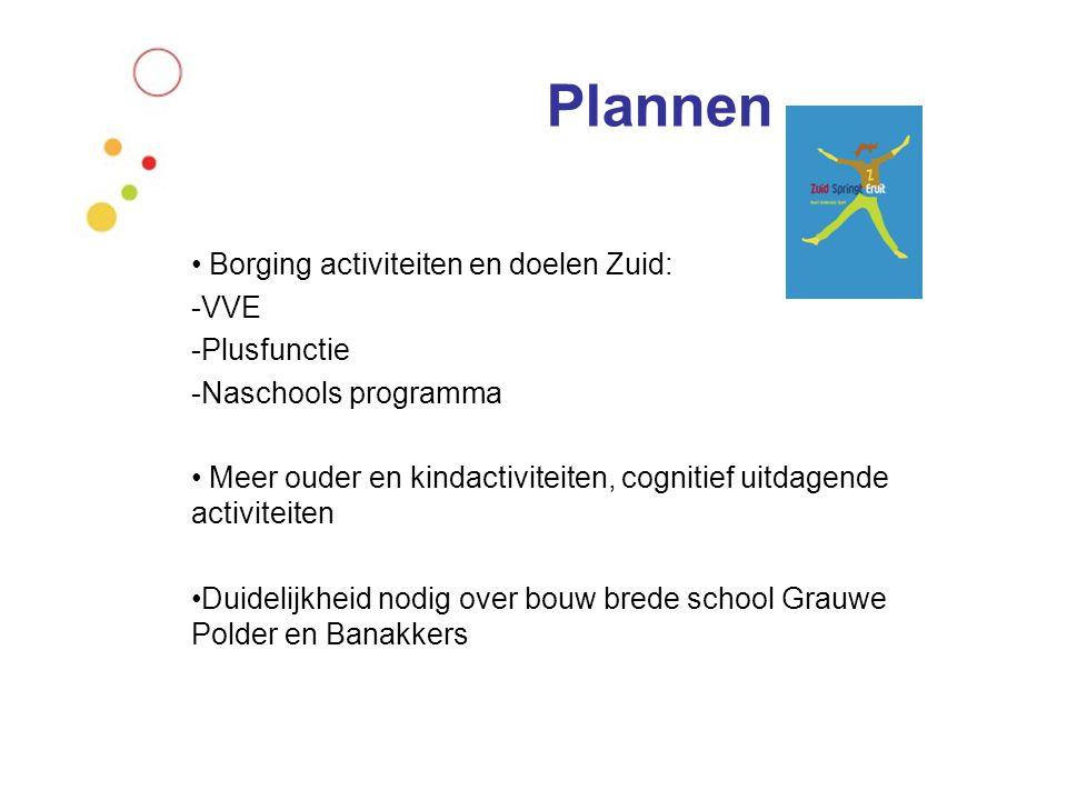 Plannen Borging activiteiten en doelen Zuid: -VVE -Plusfunctie -Naschools programma Meer ouder en kindactiviteiten, cognitief uitdagende activiteiten