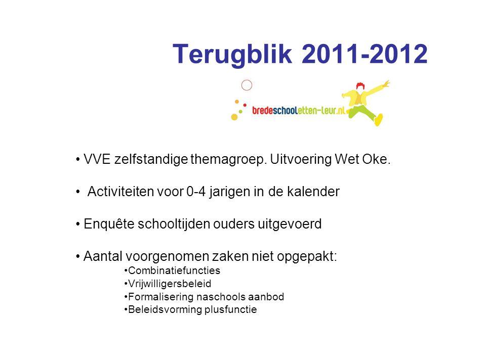 Terugblik 2011-2012 VVE zelfstandige themagroep. Uitvoering Wet Oke. Activiteiten voor 0-4 jarigen in de kalender Enquête schooltijden ouders uitgevoe
