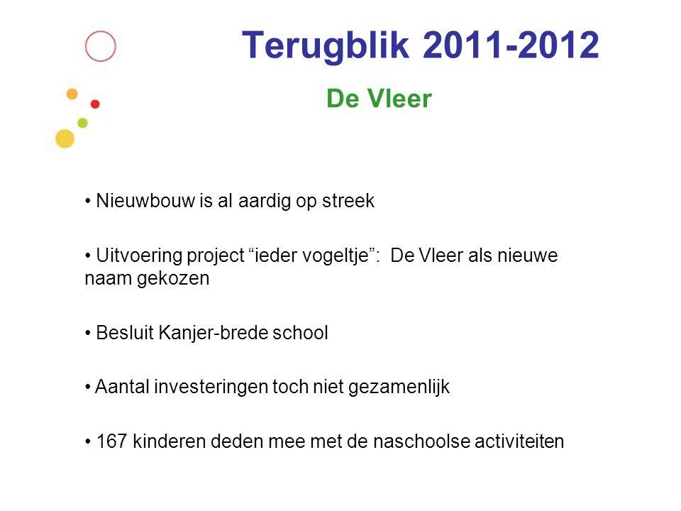 """Terugblik 2011-2012 De Vleer Nieuwbouw is al aardig op streek Uitvoering project """"ieder vogeltje"""": De Vleer als nieuwe naam gekozen Besluit Kanjer-bre"""