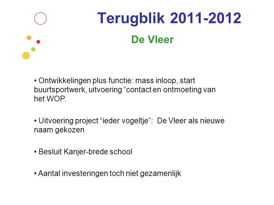 """Terugblik 2011-2012 De Vleer Ontwikkelingen plus functie: mass inloop, start buurtsportwerk, uitvoering """"contact en ontmoeting van het WOP. Uitvoering"""