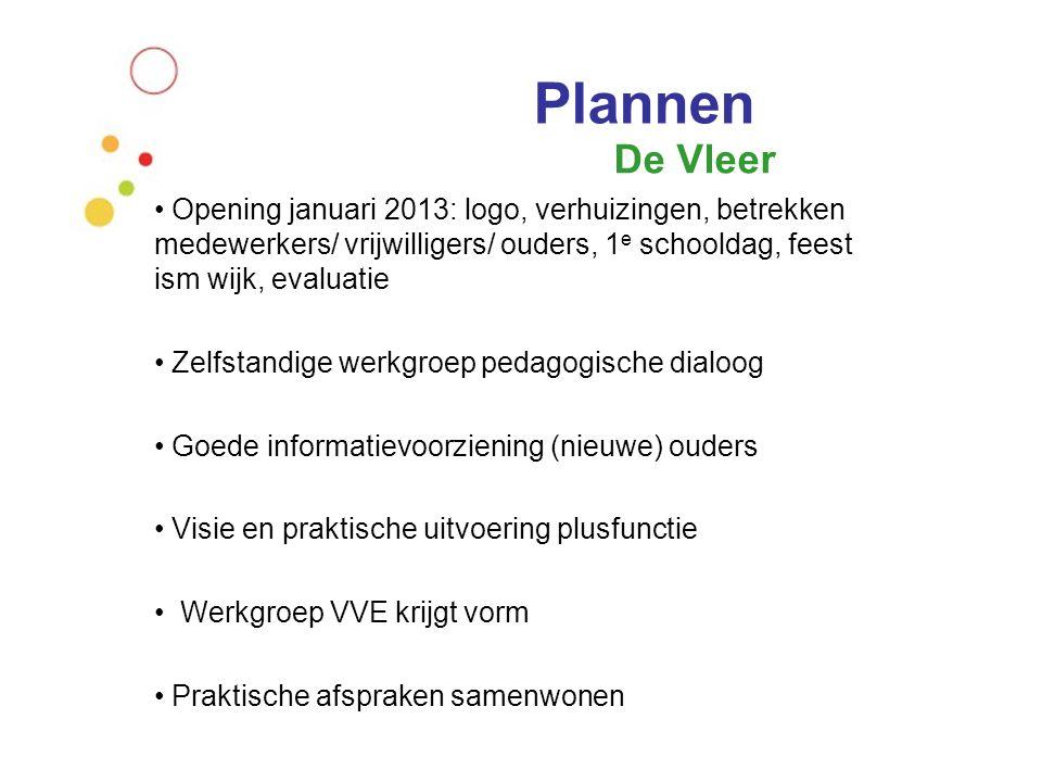 Plannen De Vleer Opening januari 2013: logo, verhuizingen, betrekken medewerkers/ vrijwilligers/ ouders, 1 e schooldag, feest ism wijk, evaluatie Zelf