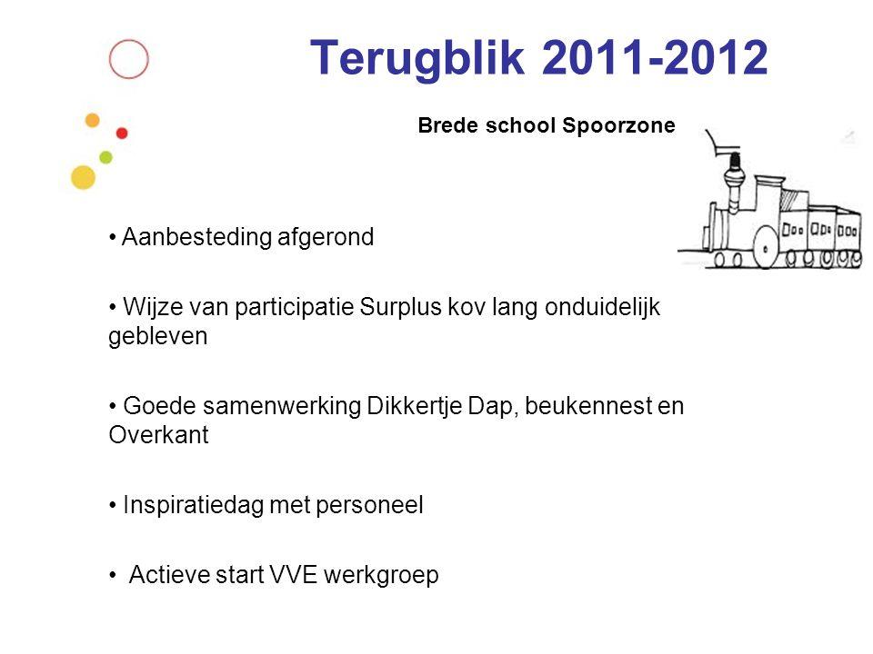 Terugblik 2011-2012 Brede school Spoorzone Aanbesteding afgerond Wijze van participatie Surplus kov lang onduidelijk gebleven Goede samenwerking Dikke