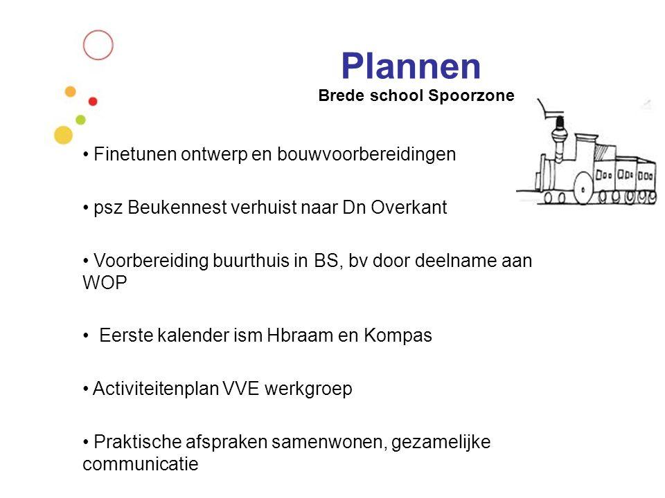 Plannen Brede school Spoorzone Finetunen ontwerp en bouwvoorbereidingen psz Beukennest verhuist naar Dn Overkant Voorbereiding buurthuis in BS, bv doo