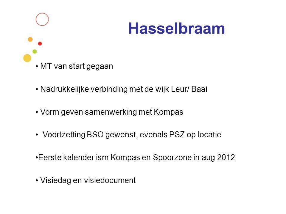 Hasselbraam MT van start gegaan Nadrukkelijke verbinding met de wijk Leur/ Baai Vorm geven samenwerking met Kompas Voortzetting BSO gewenst, evenals P