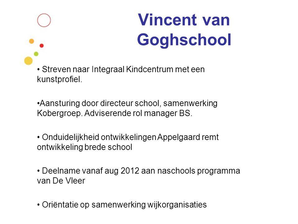 Vincent van Goghschool Streven naar Integraal Kindcentrum met een kunstprofiel. Aansturing door directeur school, samenwerking Kobergroep. Adviserende