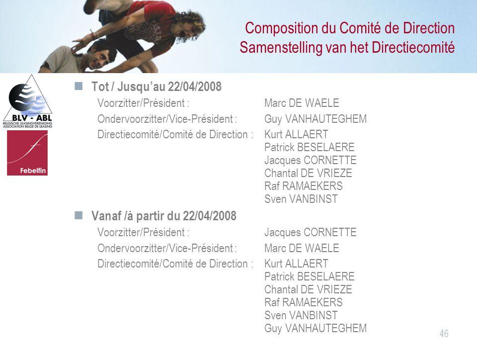 46 Composition du Comité de Direction Samenstelling van het Directiecomité Tot / Jusqu'au 22/04/2008 Voorzitter/Président :Marc DE WAELE Ondervoorzitt