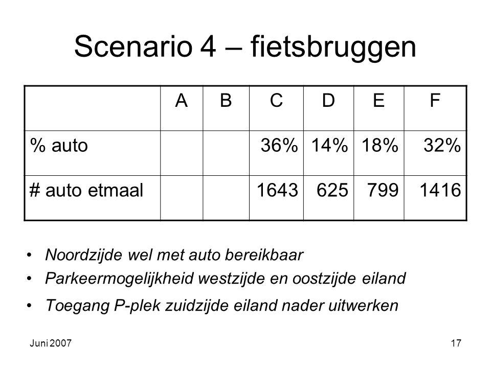 Juni 200717 Scenario 4 – fietsbruggen Noordzijde wel met auto bereikbaar Parkeermogelijkheid westzijde en oostzijde eiland Toegang P-plek zuidzijde eiland nader uitwerken ABCDEF % auto36%14%18%32% # auto etmaal16436257991416