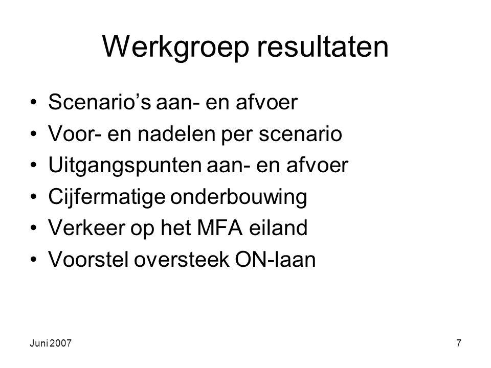 Juni 20077 Werkgroep resultaten Scenario's aan- en afvoer Voor- en nadelen per scenario Uitgangspunten aan- en afvoer Cijfermatige onderbouwing Verkeer op het MFA eiland Voorstel oversteek ON-laan