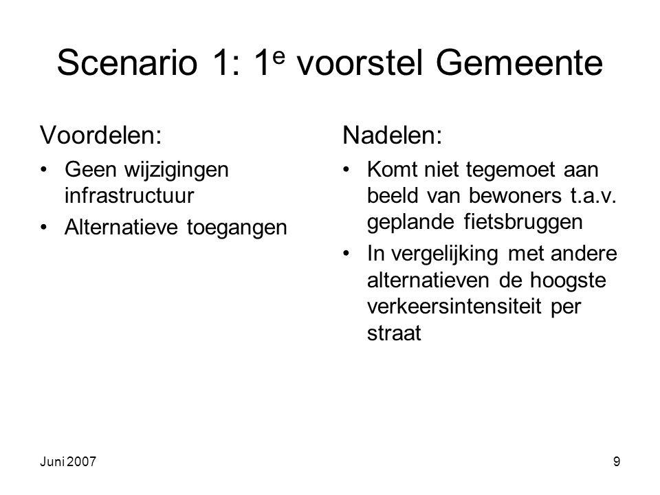 Juni 20079 Scenario 1: 1 e voorstel Gemeente Voordelen: Geen wijzigingen infrastructuur Alternatieve toegangen Nadelen: Komt niet tegemoet aan beeld van bewoners t.a.v.