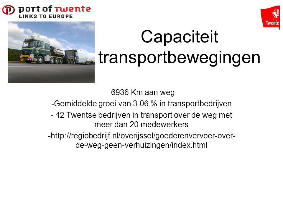 Capaciteit transportbewegingen -6936 Km aan weg -Gemiddelde groei van 3.06 % in transportbedrijven - 42 Twentse bedrijven in transport over de weg met meer dan 20 medewerkers -http://regiobedrijf.nl/overijssel/goederenvervoer-over- de-weg-geen-verhuizingen/index.html