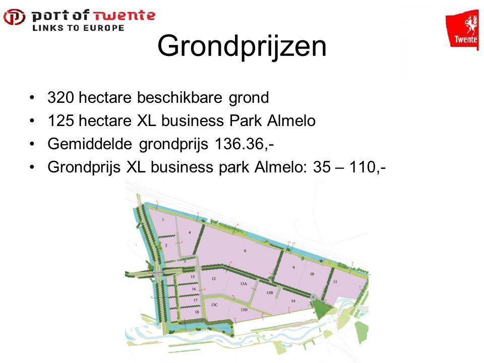 Grondprijzen 320 hectare beschikbare grond 125 hectare XL business Park Almelo Gemiddelde grondprijs 136.36,- Grondprijs XL business park Almelo: 35 – 110,-
