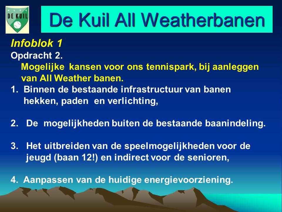 De Kuil All Weatherbanen Infoblok 1 Opdracht 2. Mogelijke kansen voor ons tennispark, bij aanleggen van All Weather banen. 1. Binnen de bestaande infr